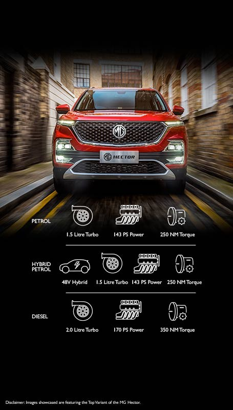Explore MG Hector | i-SMART Technology | Price | Specifications